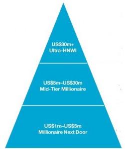 pyramide kurz