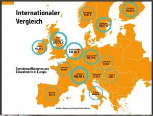 austria vergleich